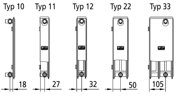 Gut bekannt KERMI Profil Therm X2 Kompaktheizkörper BH 400 mm - Anke Penno VE48